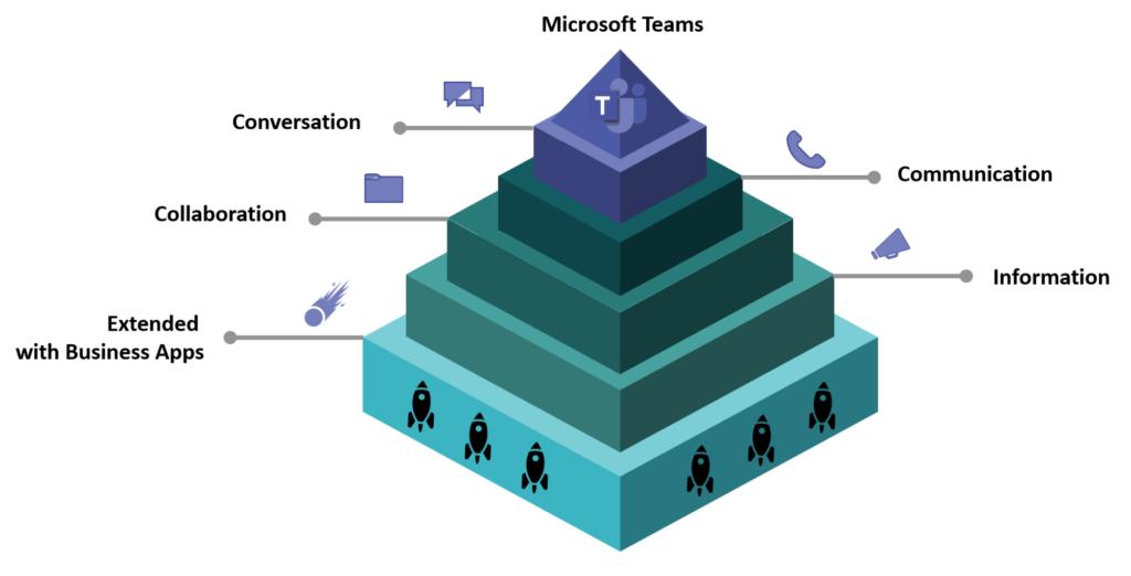 Microsoft-Teams-Integration-innobit