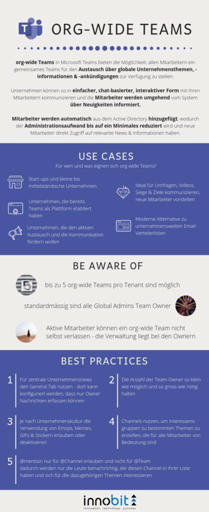 org-wide Teams Infografik